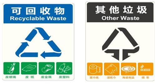 求购铁制分类果皮箱+660升塑料四轮移动垃圾桶